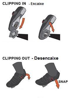 clipagem-pedal